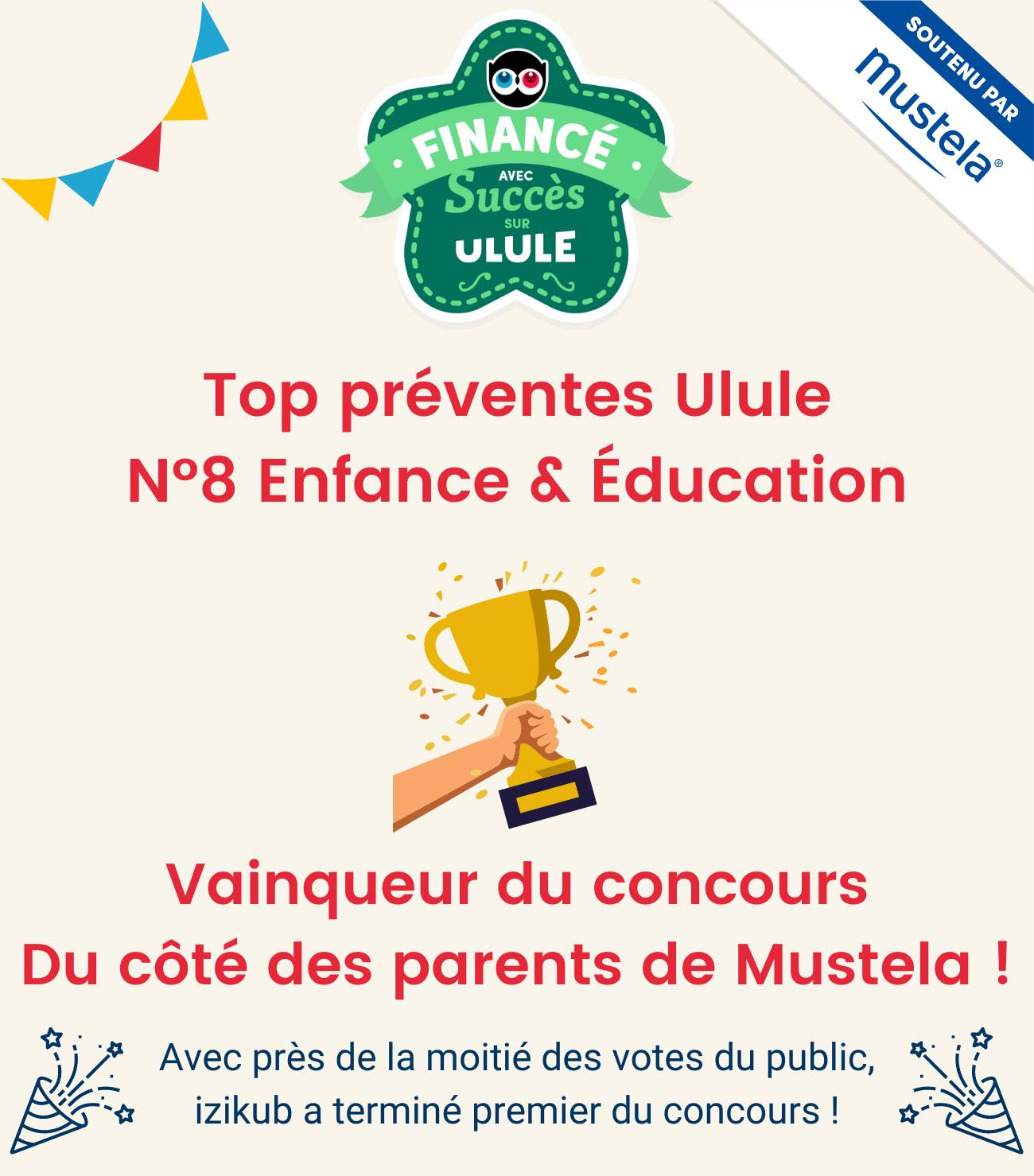Résultats d'izikub : top préventes Ulule et Vainqueur concours Mustela